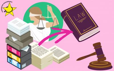 Membedah UU Cipta Kerja Melalui Instrumen Politik Hukum